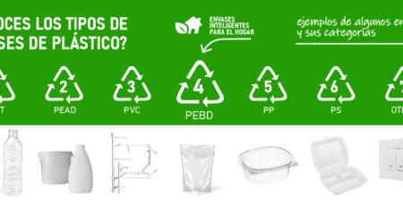 Cómo gestionar los residuos plásticos en Chile